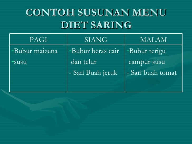 Low Fat Diet Kuliah