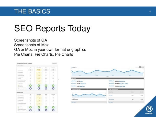 seo reporting template