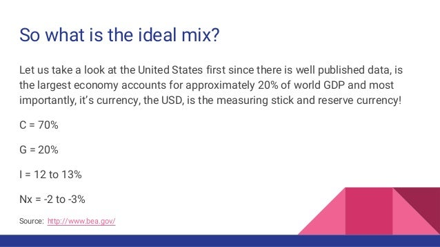 Make in-india- why the 21st century belongs to india- Slide 3