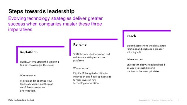 Reach Expand access to technology across functions and embrace a broader value agenda Where to start Scale technology and ...