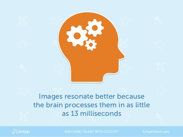 Images resonate better because the brain processes them in as little as 13 milliseconds MATCHING TALENT WITH SUCCES® Artis...