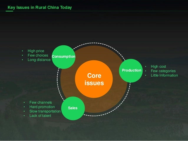 Key Issues in Rural China Today Core issues • High price • Few choices • Long distance Consumption • High cost • Few categ...
