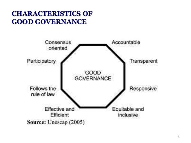 Seven Characteristics of Good Corporate Governance