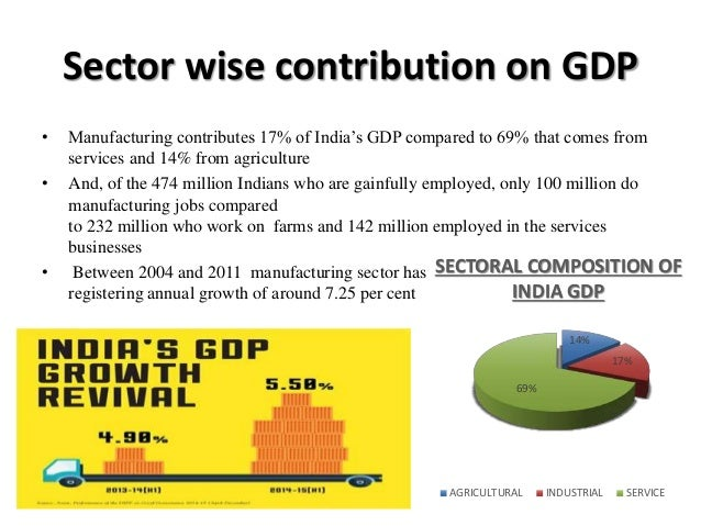 sector wise gdp O pr y of t rsi n ive u sh l ade ng ba sector wise gdp in bangladesh from late 1941 to 2011 & five other countries assignment 2 course: production and operation management (omt-6301) topic: sector wise gdp in bangladesh from late 1941 to 2011 & five other countries submitted to prof dr.