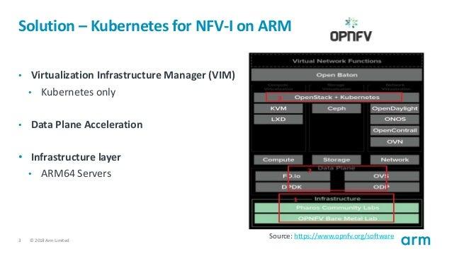 HKG18-410 - Make Kubernetes Greater for NFV@Arm Slide 3