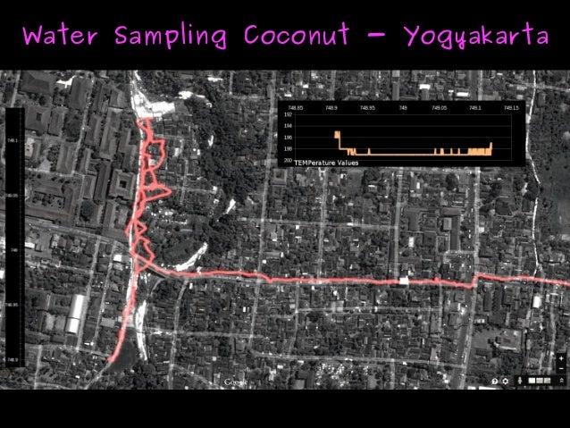 Water Sampling Coconut - YogyakartaWater Sampling Coconut - Yogyakarta