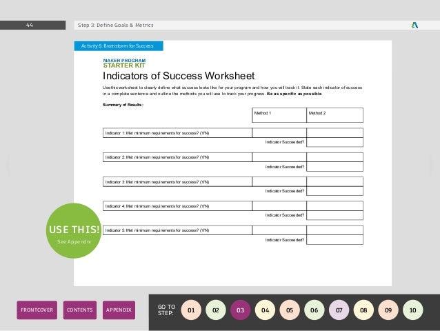 Maker program-starter-kit (Autodesk)