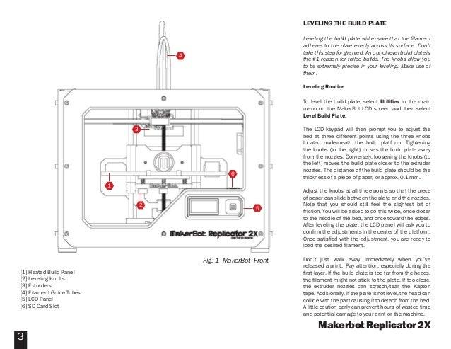 makerbot replicator 2x primer 3 638?cb=1429018346 makerbot replicator 2x primer Replicator 2X at mifinder.co