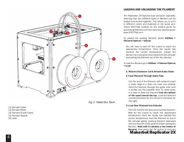 MakerBot Replicator 2x Primer