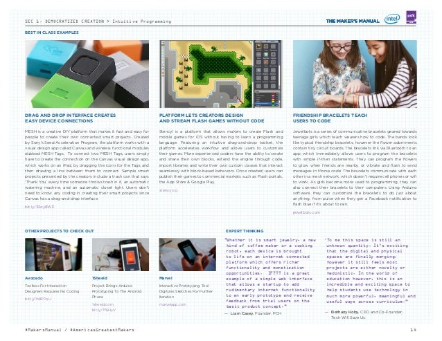 BEST IN CLASS EXAMPLES 14#MakersManual / #AmericasGreatestMakers LABSSEC 1. DEMOCRATIZED CREATION > Intuitive Programming ...