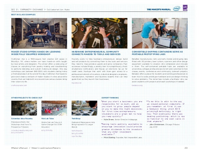 BEST IN CLASS EXAMPLES 20#MakersManual / #AmericasGreatestMakers LABSSEC 2. COMMUNITY EXCHANGE > Collaboration Hubs Columb...