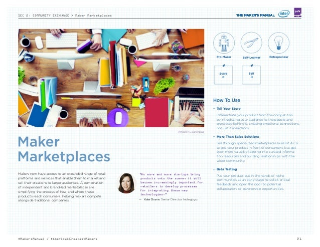SEC 2. COMMUNITY EXCHANGE > Maker Marketplaces 21#MakersManual / #AmericasGreatestMakers LABS Amazon Launchpad • Tell You...