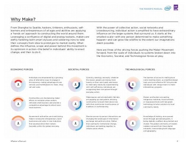 PSFK The Maker's Manual 2014 Slide 2