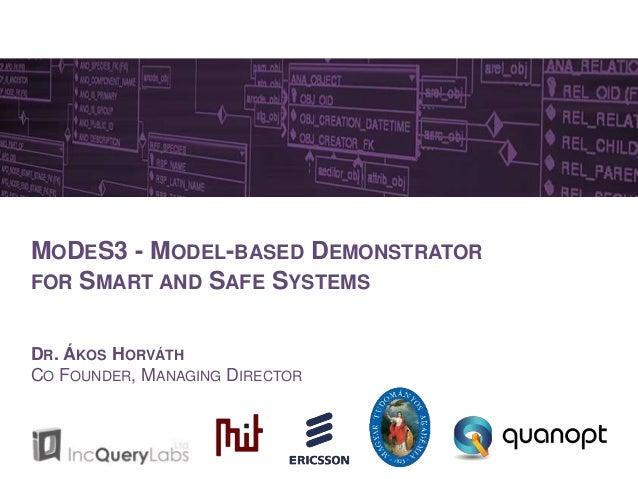 MODES3 - MODEL-BASED DEMONSTRATOR FOR SMART AND SAFE SYSTEMS DR. ÁKOS HORVÁTH CO FOUNDER, MANAGING DIRECTOR