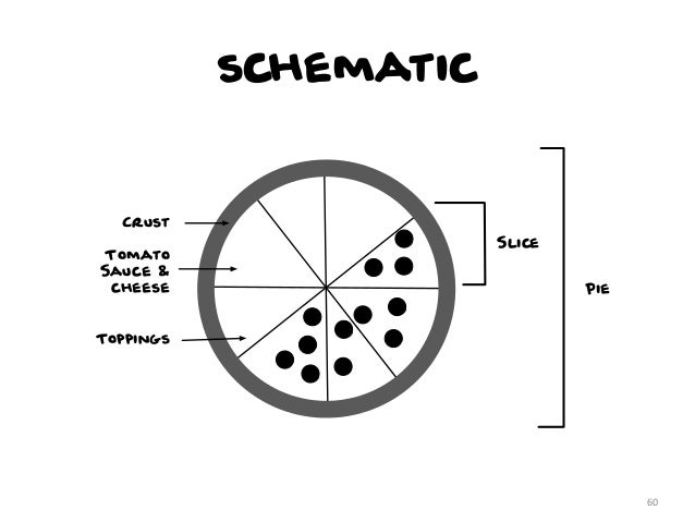 EXPLODED schematic Toppings cheese Tomato
