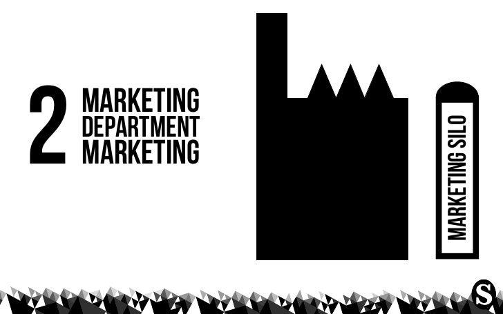 4 marketing  formula                 x + Y     success   =                   z