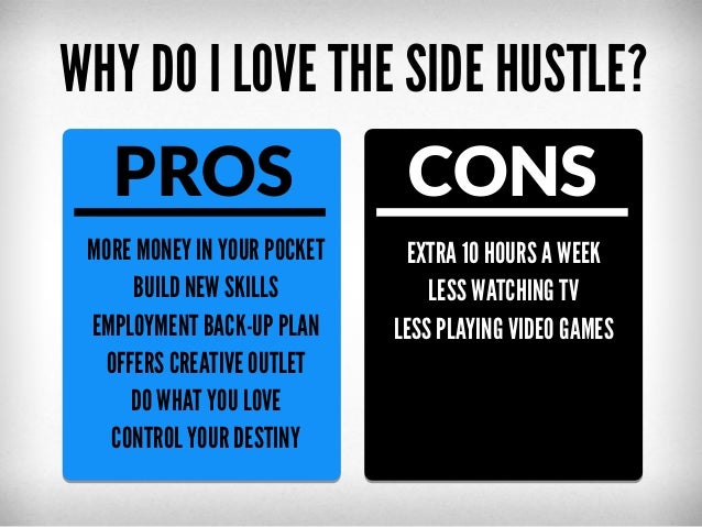 Image result for Side hustles