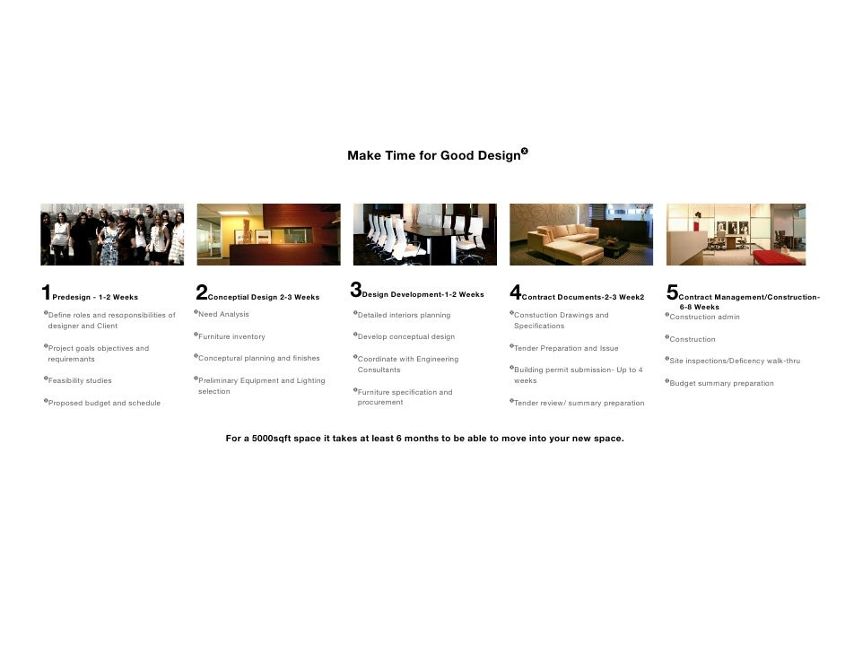 Make Time for Good Designx     1   Predesign - 1-2 Weeks               2  Conceptial Design 2-3 Weeks        3 Design Deve...