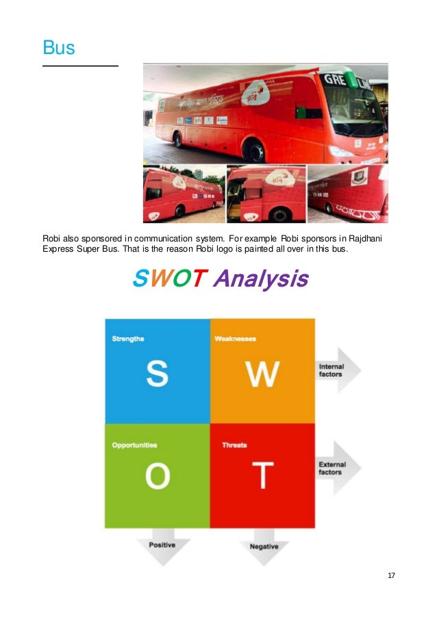 swot analysis obi This article features swot analysis of all brands which have been analysed on marketing91 when more swot analysis are published, this page will be updated.