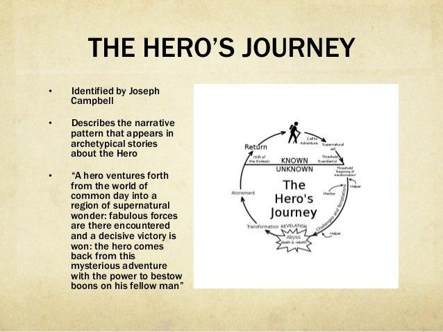 narrative about journey