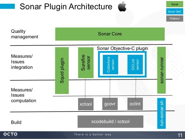 Make use of Sonar for your mobile developments - It's easy