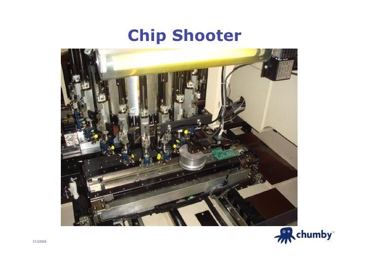 Chip Shooter                              TM     11/2008