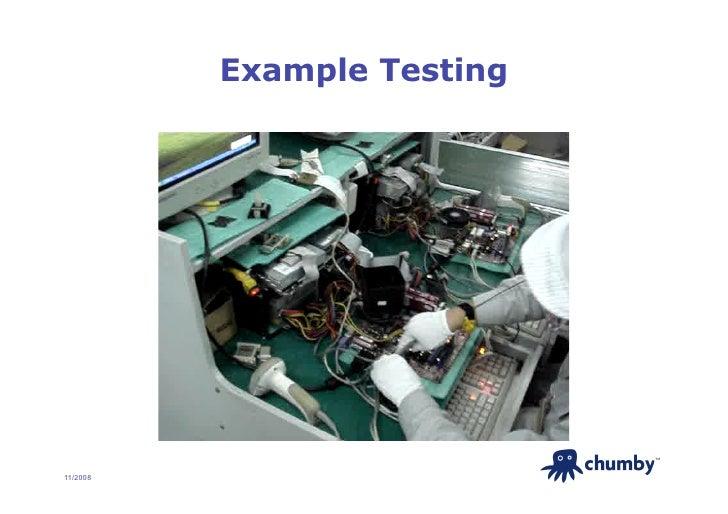 Example Testing                                 TM     11/2008