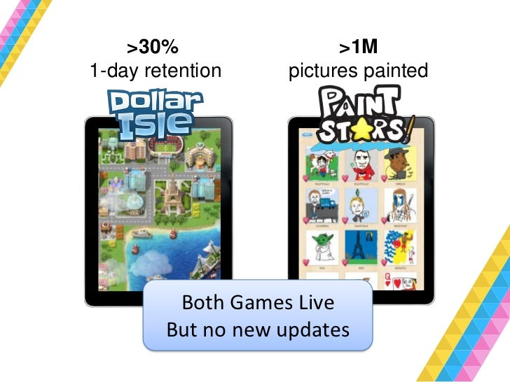>30%                  >1M1-day retention     pictures painted         Both Games Live        But no new updates