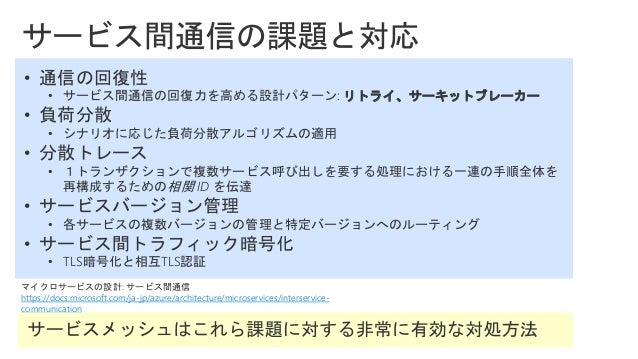 Istioで利用されている主な機能 • Dynamic service discovery • Load balancing • TLS termination • HTTP/2 and gRPC proxies • Circuit break...