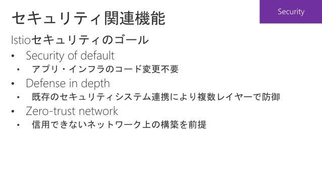 SvcA-Pod Mixer SvcB-Pod MixerAPI Adapter Adapter Adapter Adapter ServiceGraph https://istio.io/docs/reference/confi g/poli...