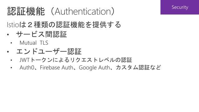 https://github.com/yokawasa/azure-container-labs https://github.com/yokawasa/azure-container-labs/blob/master/labs/aks-100...