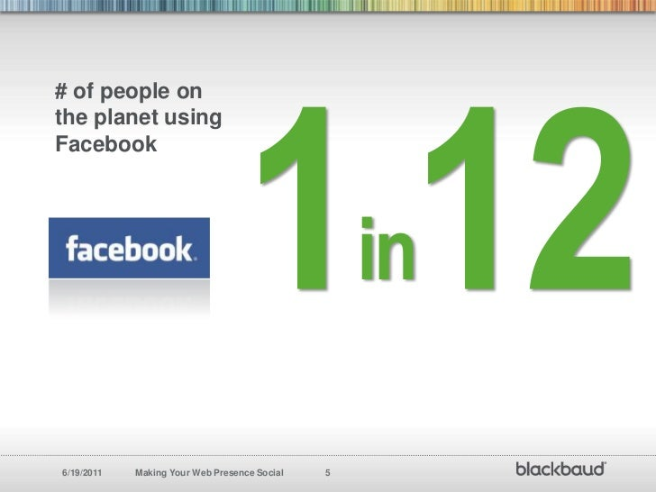 1 12<br /># of people on the planet using Facebook<br />in<br />