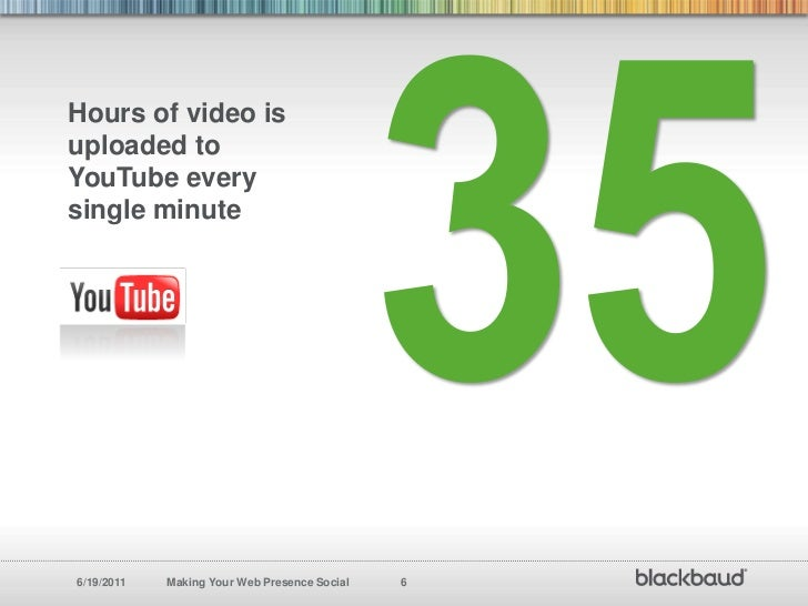 35<br />Hours of video is uploaded to YouTube every single minute<br />