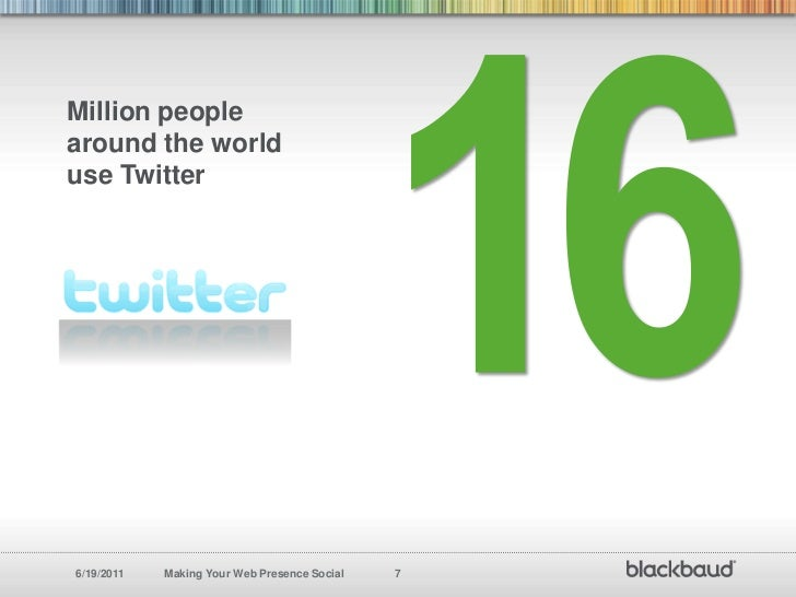 16<br />Million people around the world use Twitter<br />