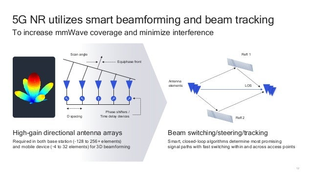 Making 5G NR (New Radio) mmWave a commercial reality