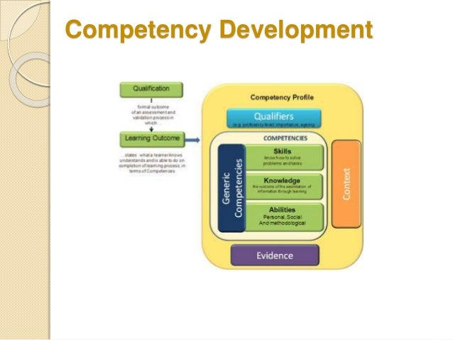 making a competency based syllabus