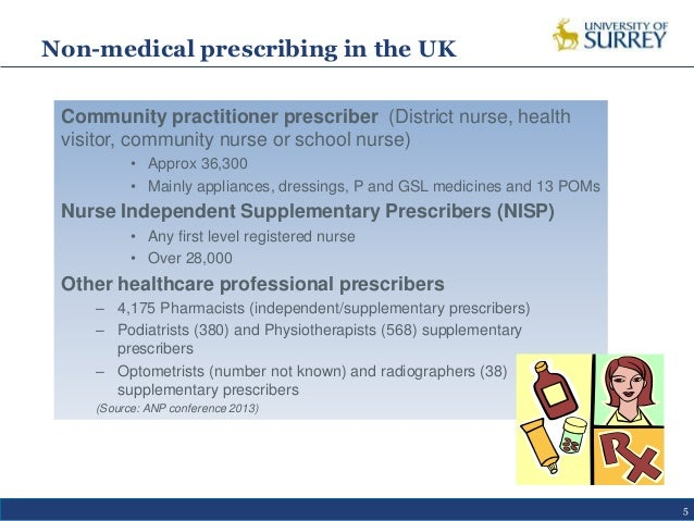 supplementary prescribing Nurse and pharmacist independent prescribing changes announced  a supplementary prescriber when acting in accordance with the terms of a clinical management plan, are authorised to mix drugs.