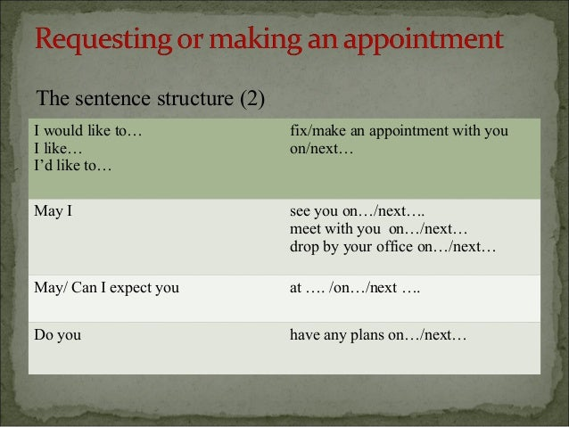 The sentence structure (2)I would like to…             fix/make an appointment with youI like…                      on/nex...