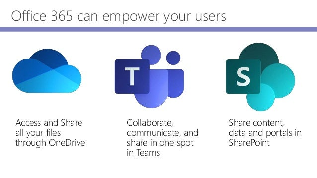 Making a real world sharing strategy for SharePoint, OneDrive & Teams