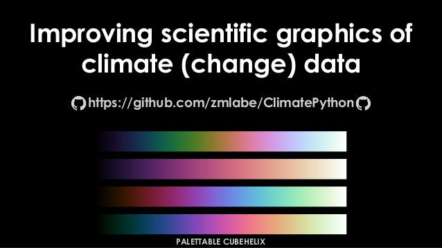 Improving scientific graphics of climate (change) data https://github.com/zmlabe/ClimatePython PALETTABLE CUBEHELIX