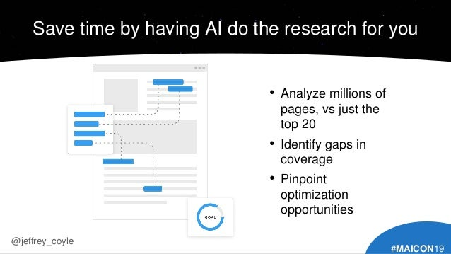 Save time by having AI do the research for you #MAICON19#MAICON19 • Analyze millions of pages, vs just the top 20 • Identi...