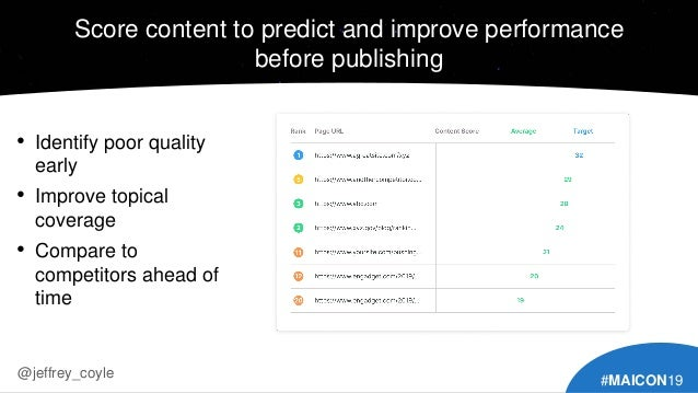 Score content to predict and improve performance before publishing #MAICON19 @jeffrey_coyle • Identify poor quality early ...