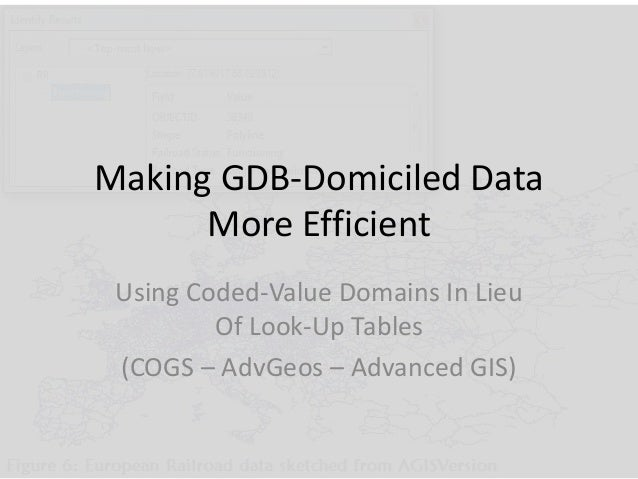 Making GDB-Domiciled Data More Efficient Using Coded-Value Domains In Lieu Of Look-Up Tables (COGS – AdvGeos – Advanced GI...