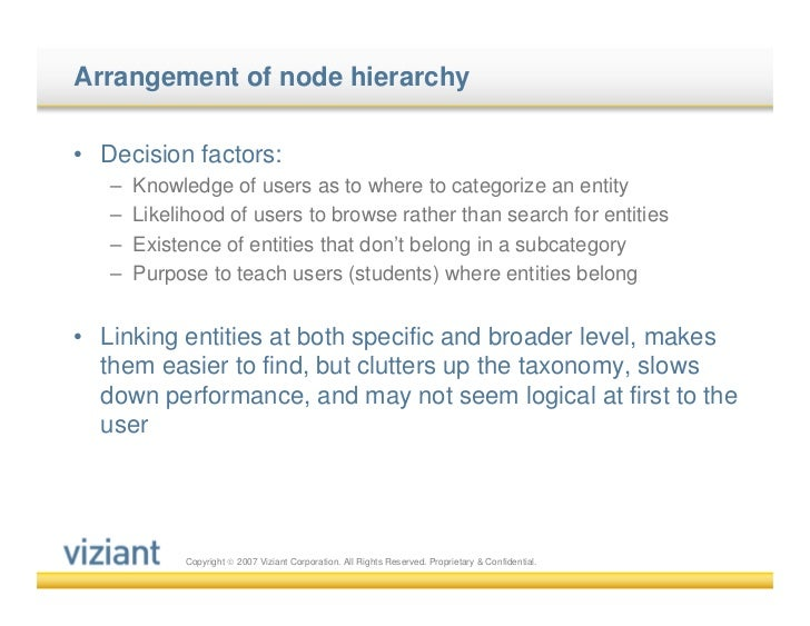 Arrangement of node hierarchy• Decision factors:   –   Knowledge of users as to where to categorize an entity   –   Likeli...