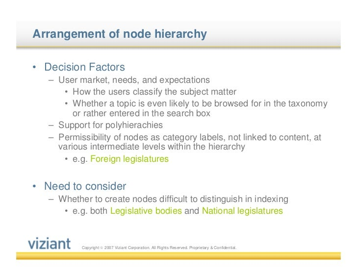 Arrangement of node hierarchy• Decision Factors   – User market, needs, and expectations      • How the users classify the...