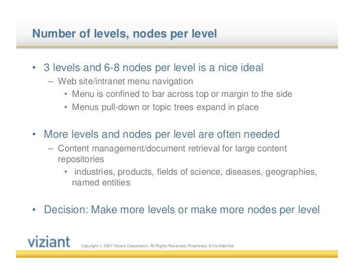 Number of levels, nodes per level• 3 levels and 6-8 nodes per level is a nice ideal   – Web site/intranet menu navigation ...