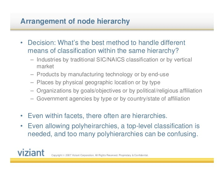 Arrangement of node hierarchy• Decision: What's the best method to handle different  means of classification within the sa...