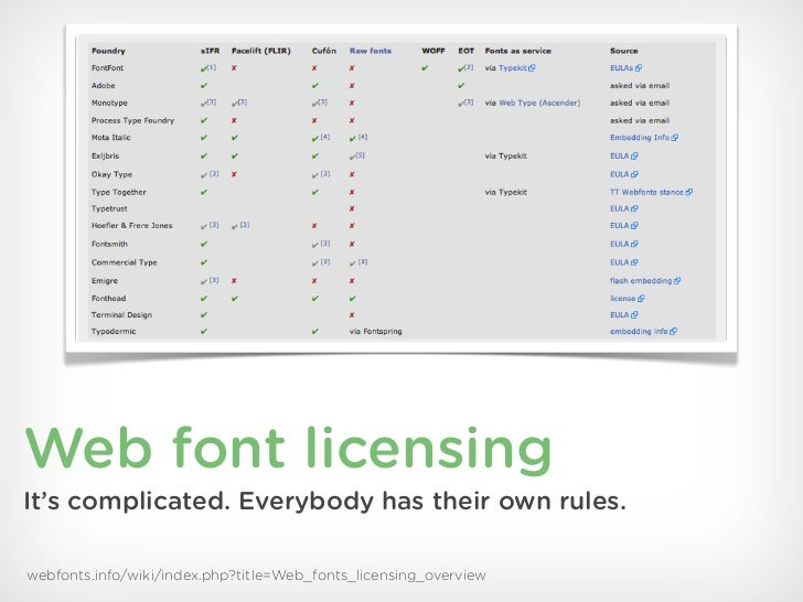 Web font licensingIt's complicated. Everybody has their own rules.webfonts.info/wiki/index.php?title=Web_fonts_licensing_o...