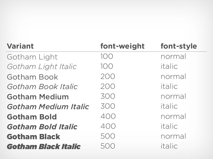 Variant                font-weight   font-styleGotham Light           100           normalGotham Light Italic    100      ...