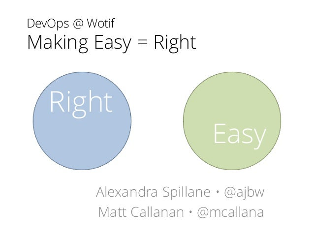 DevOps @ Wotif Making Easy = Right Alexandra Spillane • @ajbw Matt Callanan • @mcallana Right Easy